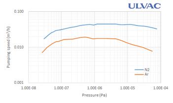 PST-100CX-AX_curve.png