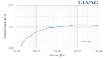 PST-110AU_curve.png