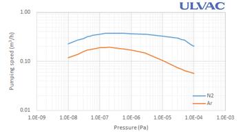 PST-400CX_curve.png