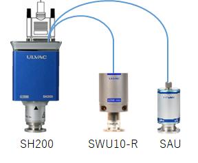 SH200+SWU10-R+SAU.png