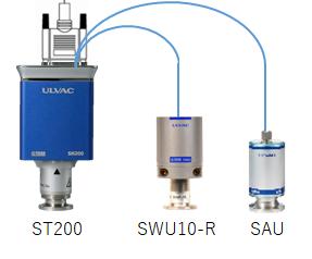 ST200+SWU10-R+SAU.png